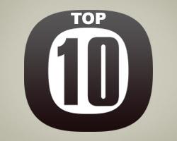 Самые популярные статьи 2013 года